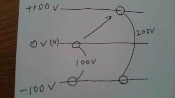 200vをとる配線