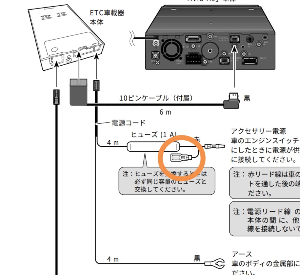 ETC 予備電源