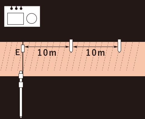 接地抵抗測定のやり方