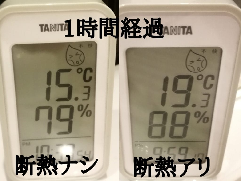 内窓有り無しの温度変化 一時間経過