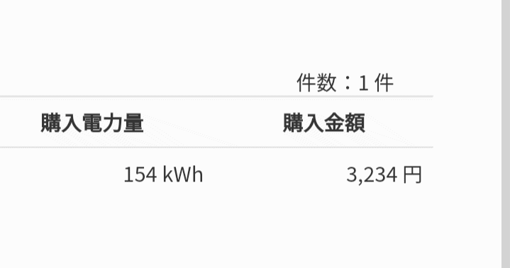 東京電力 売電価格